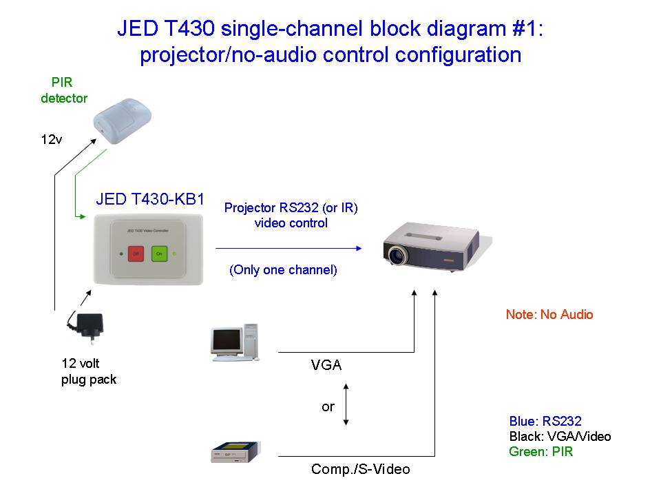 jed t430 serial projector and audio visual controllers with 2 simple rh jedmicro com au projector light wiring diagram projector screen wiring diagram